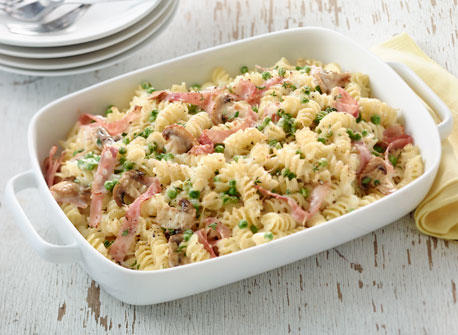 Ham Tetrazzini Recipe